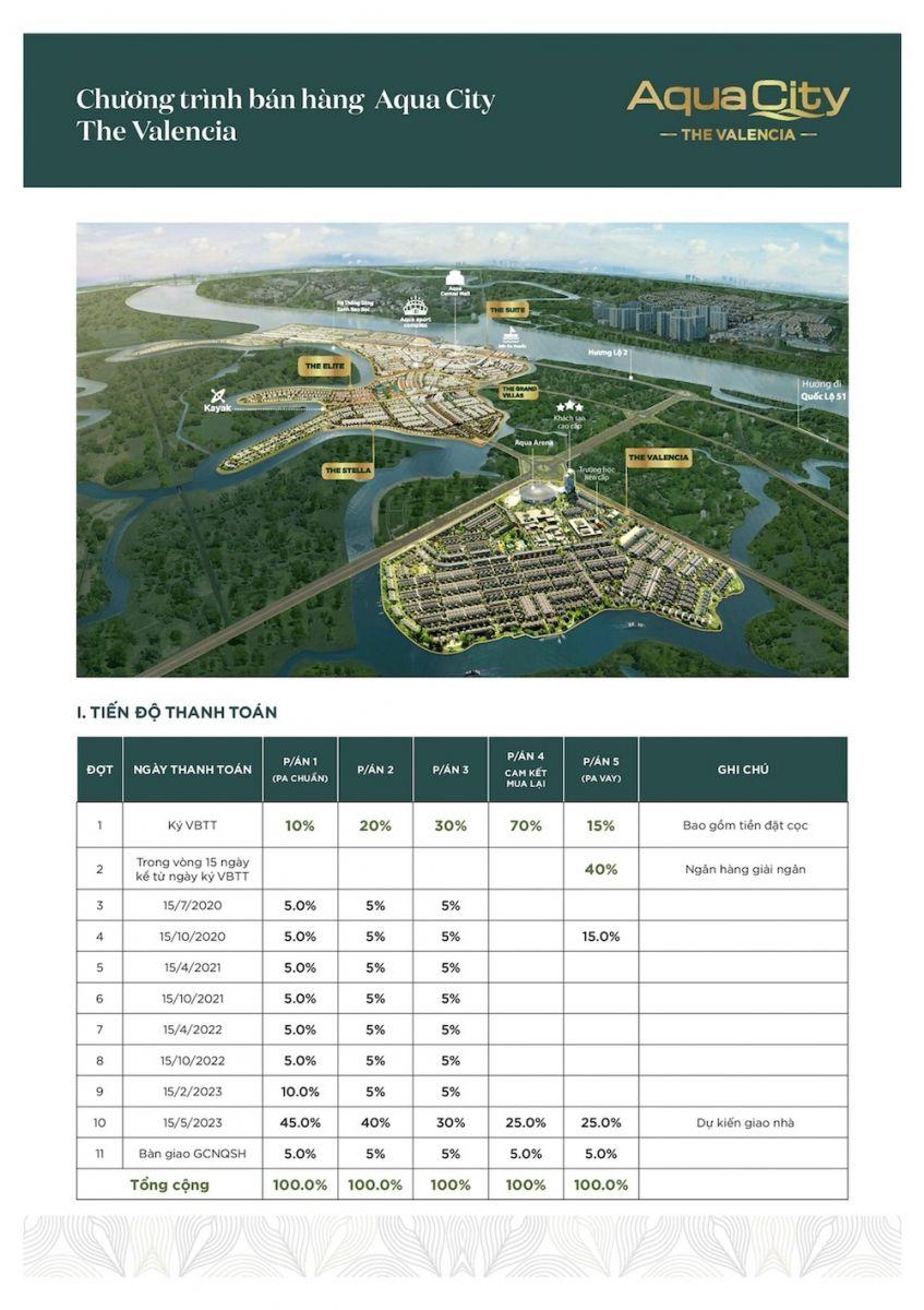Tiến độ thanh toán phân khu The Valencia dự án Aqua City